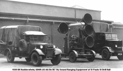 1938 UK Huddersfield 5DWR (43 AA Bn RE TA) Sound Ranging Equipment at St Pauls St Drill Hall